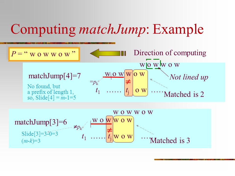 Computing matchJump: Example