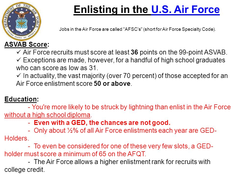 Enlisting in the U.S. Air Force