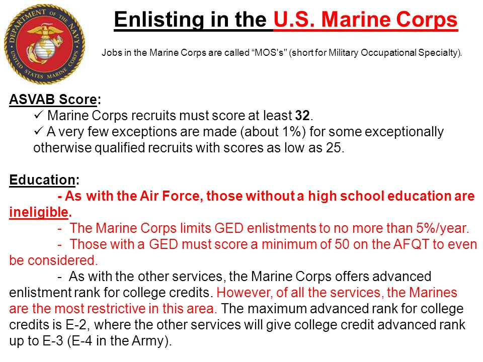 Enlisting in the U.S. Marine Corps