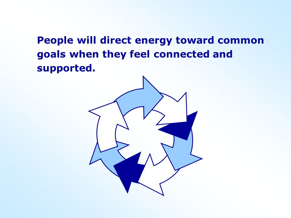 People will direct energy toward common goals when they feel connected and supported.