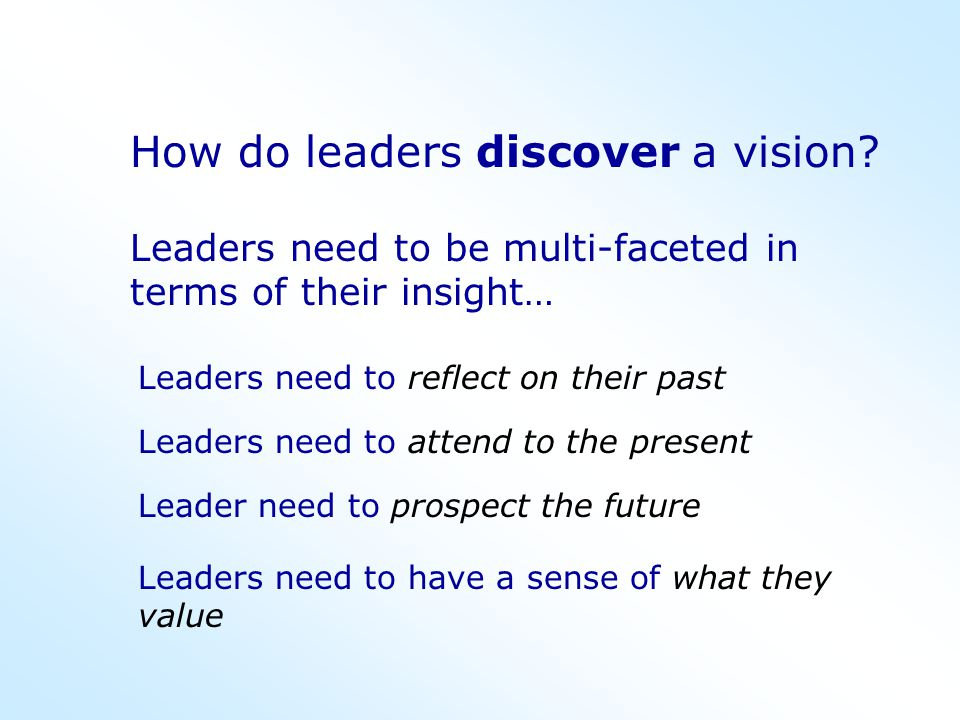 How do leaders discover a vision