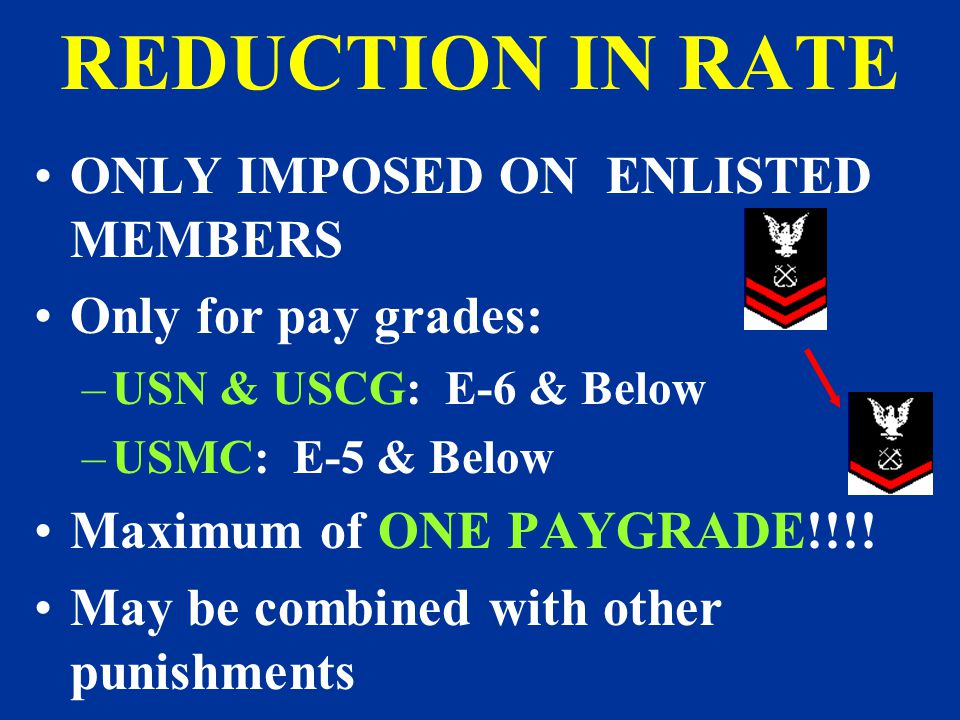 REDUCTION IN RATE ONLY IMPOSED ON ENLISTED MEMBERS