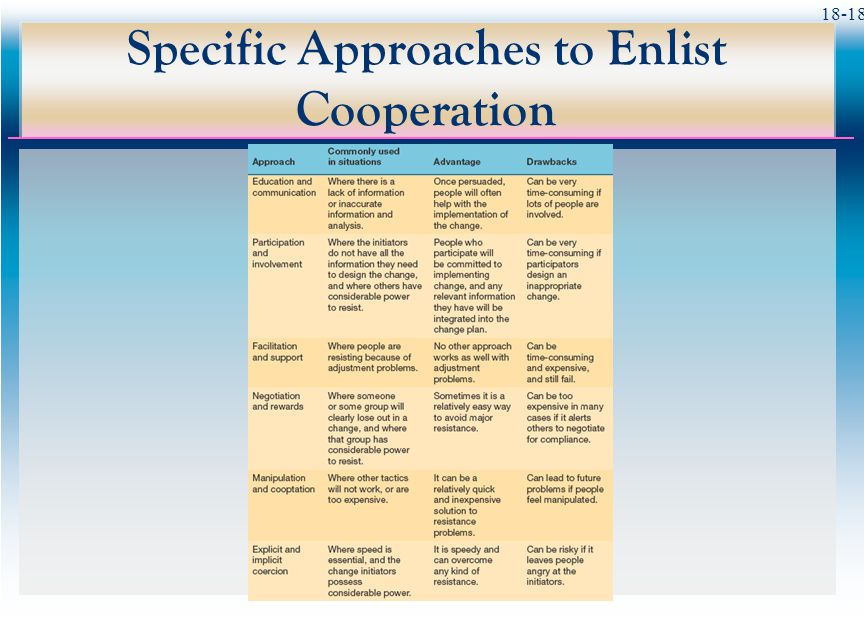 Specific Approaches to Enlist Cooperation