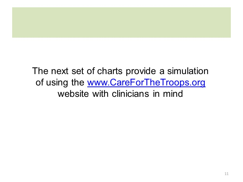 The next set of charts provide a simulation of using the www