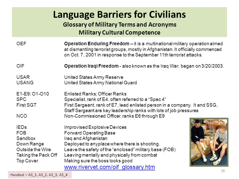 Language Barriers for Civilians Glossary of Military Terms and Acronyms Military Cultural Competence
