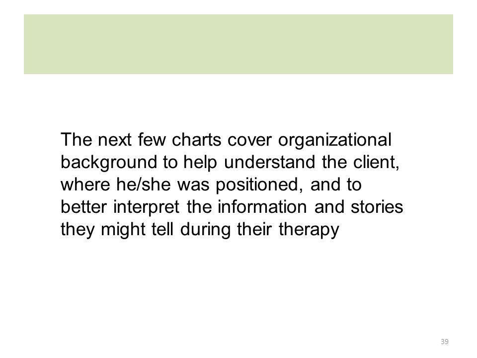 The next few charts cover organizational background to help understand the client, where he/she was positioned, and to better interpret the information and stories they might tell during their therapy