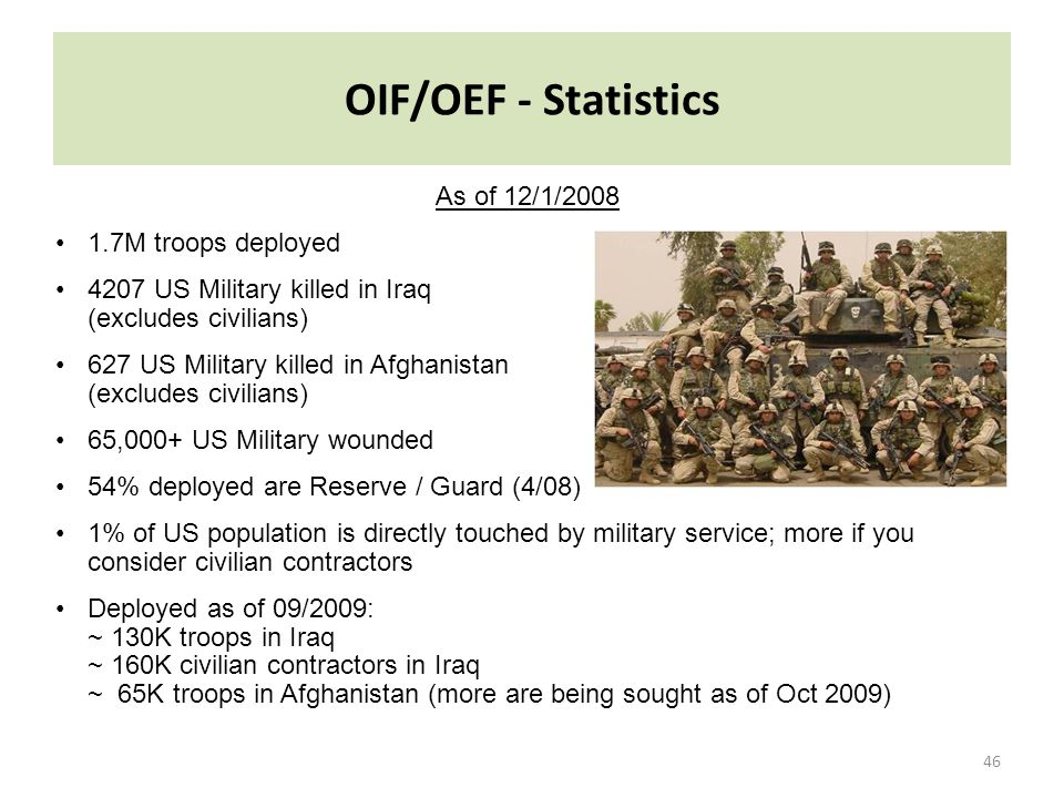 OIF/OEF - Statistics As of 12/1/2008 1.7M troops deployed