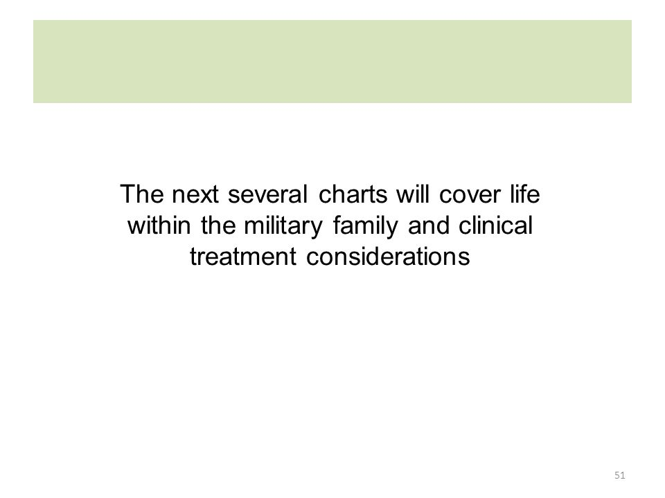 The next several charts will cover life within the military family and clinical treatment considerations