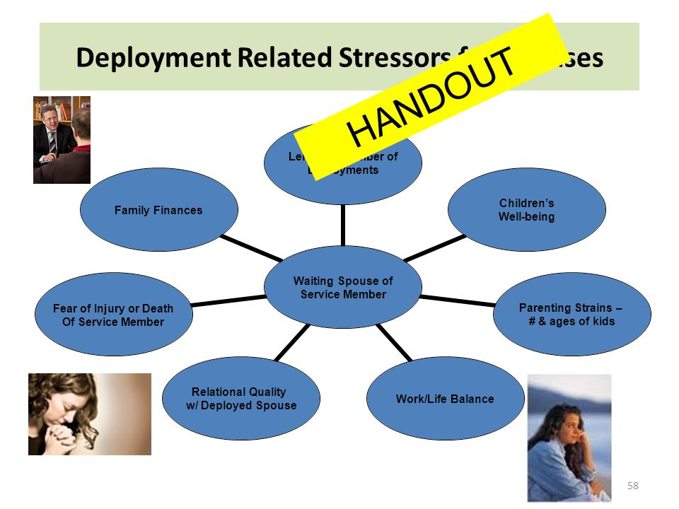 Deployment Related Stressors for Spouses