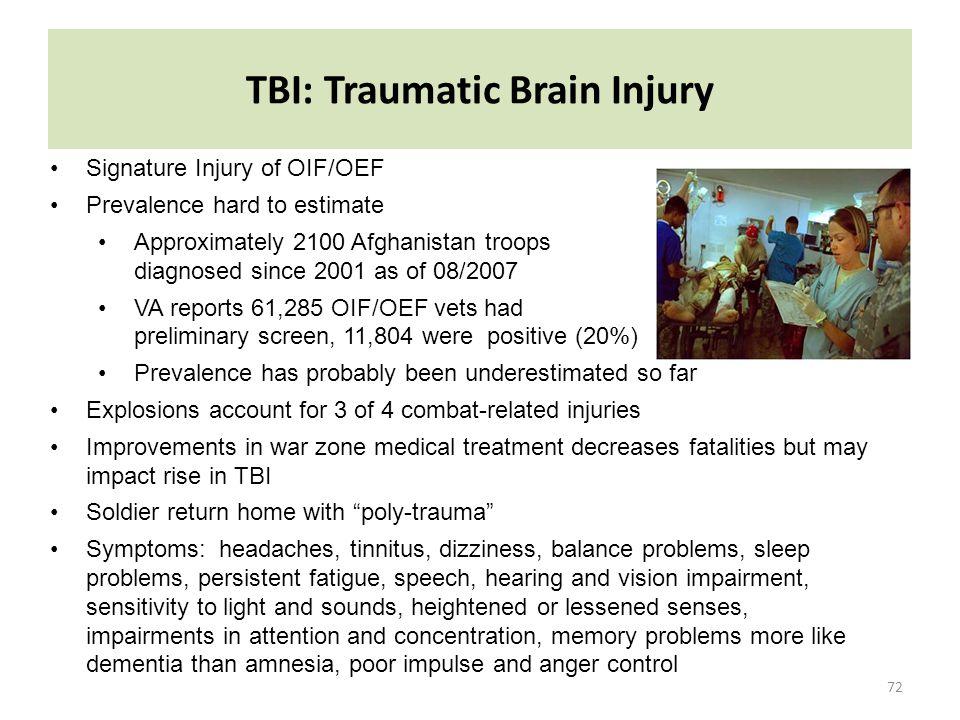 TBI: Traumatic Brain Injury
