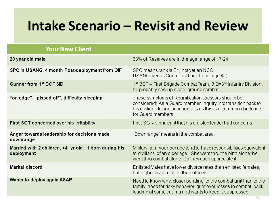 Intake Scenario – Revisit and Review