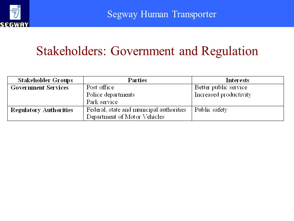 Stakeholders: Government and Regulation