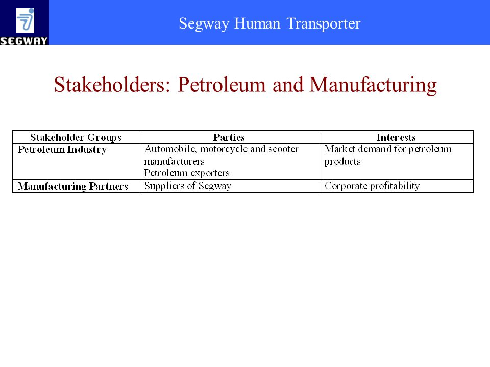 Stakeholders: Petroleum and Manufacturing