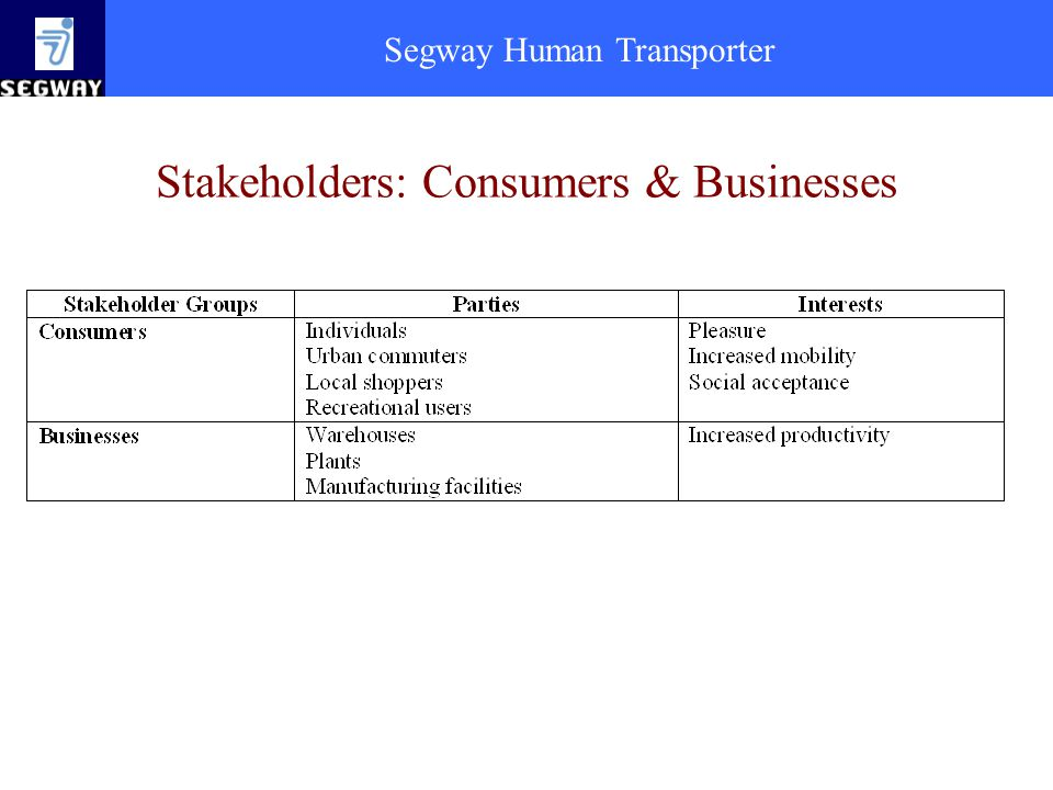 Stakeholders: Consumers & Businesses