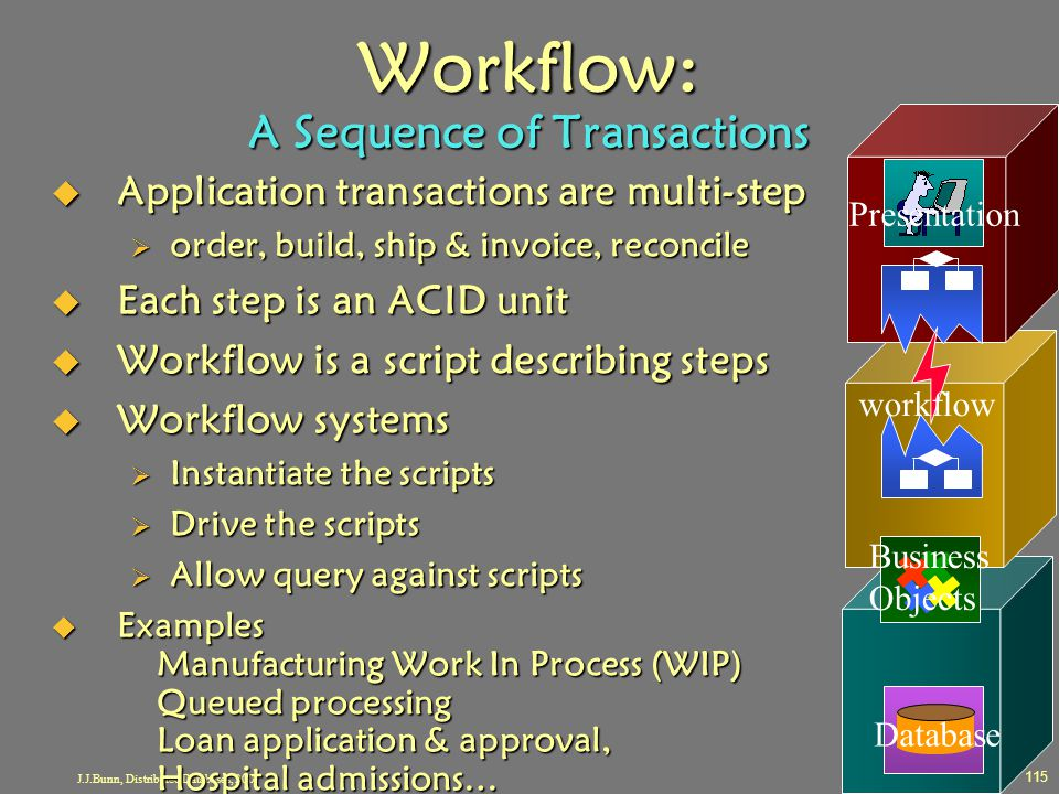 Workflow: A Sequence of Transactions