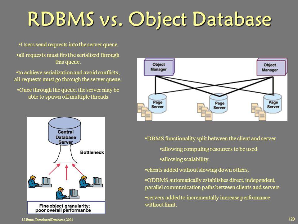 RDBMS vs. Object Database