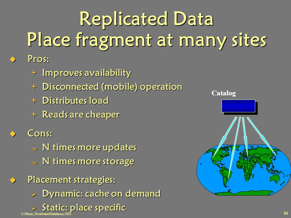Replicated Data Place fragment at many sites