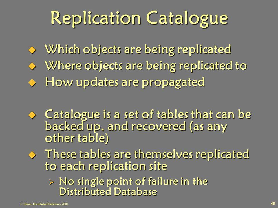 Replication Catalogue