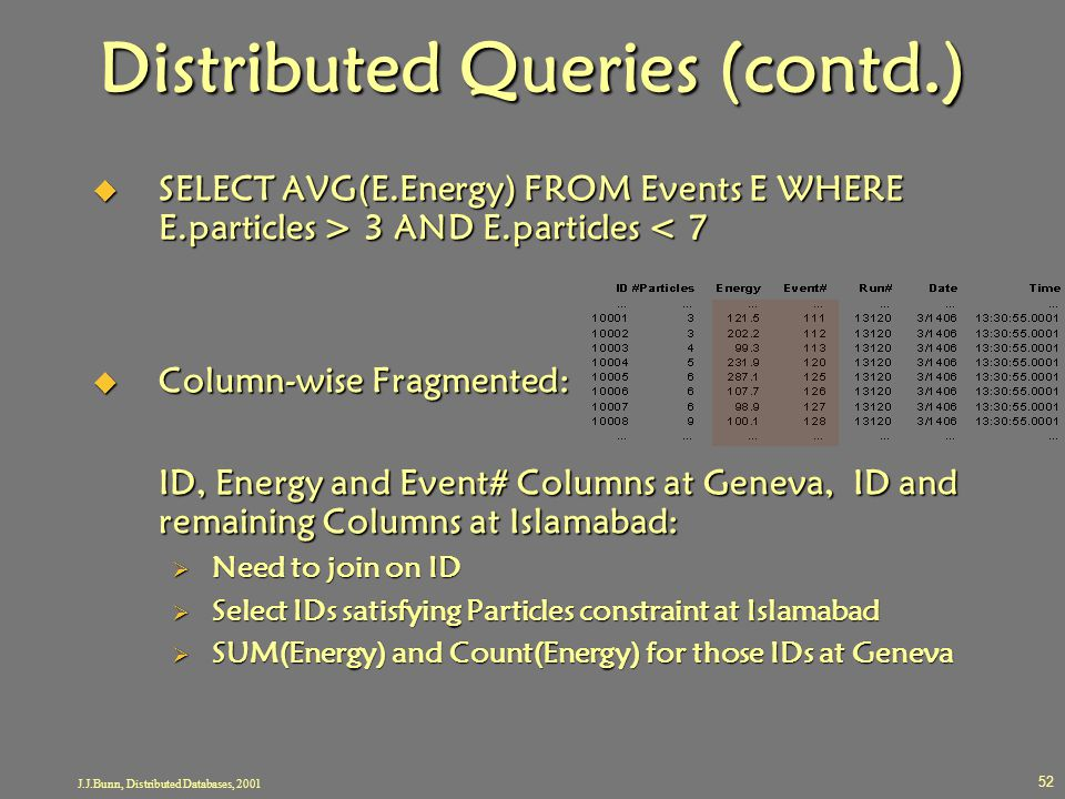 Distributed Queries (contd.)