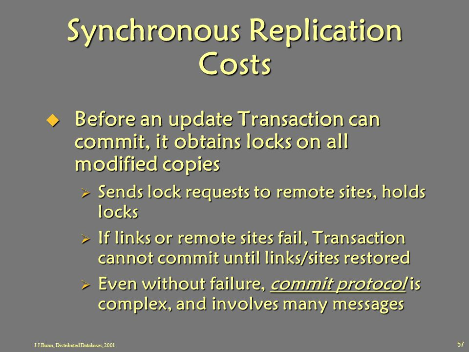 Synchronous Replication Costs