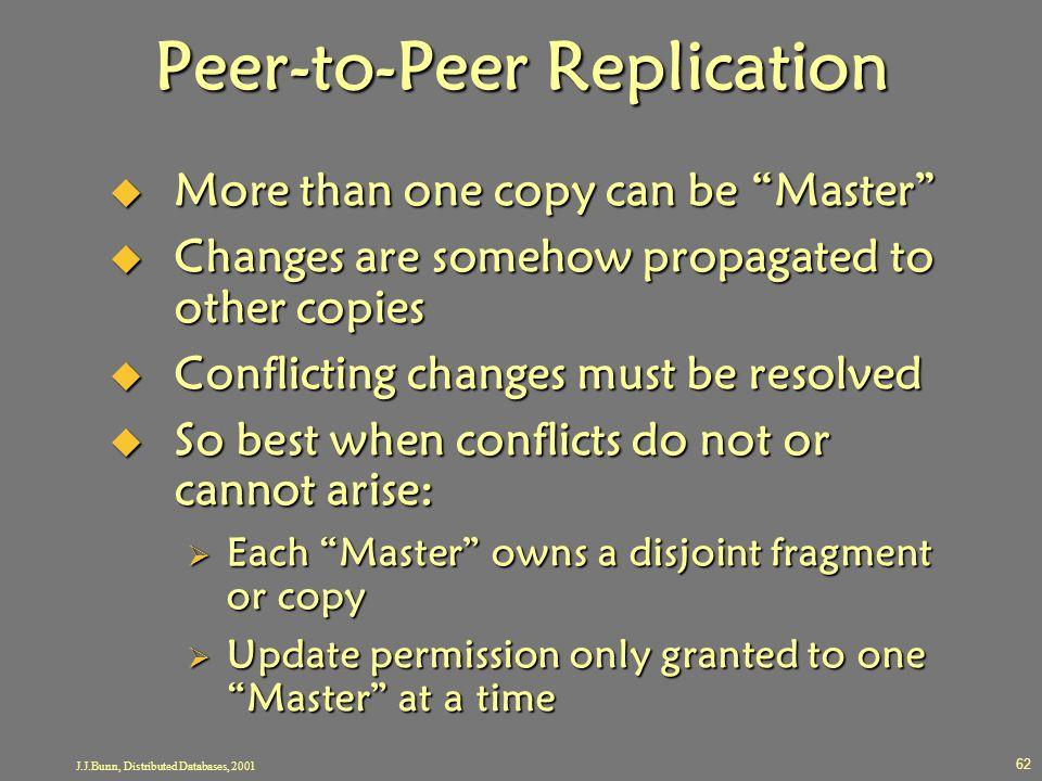 Peer-to-Peer Replication