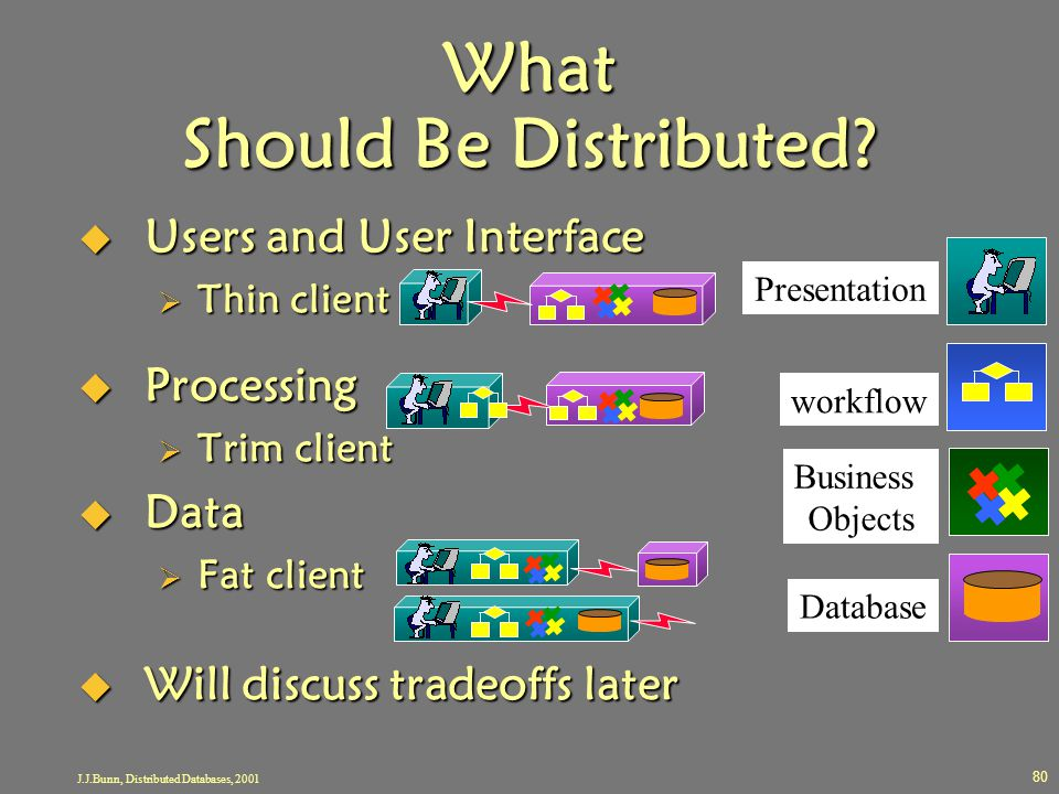 What Should Be Distributed