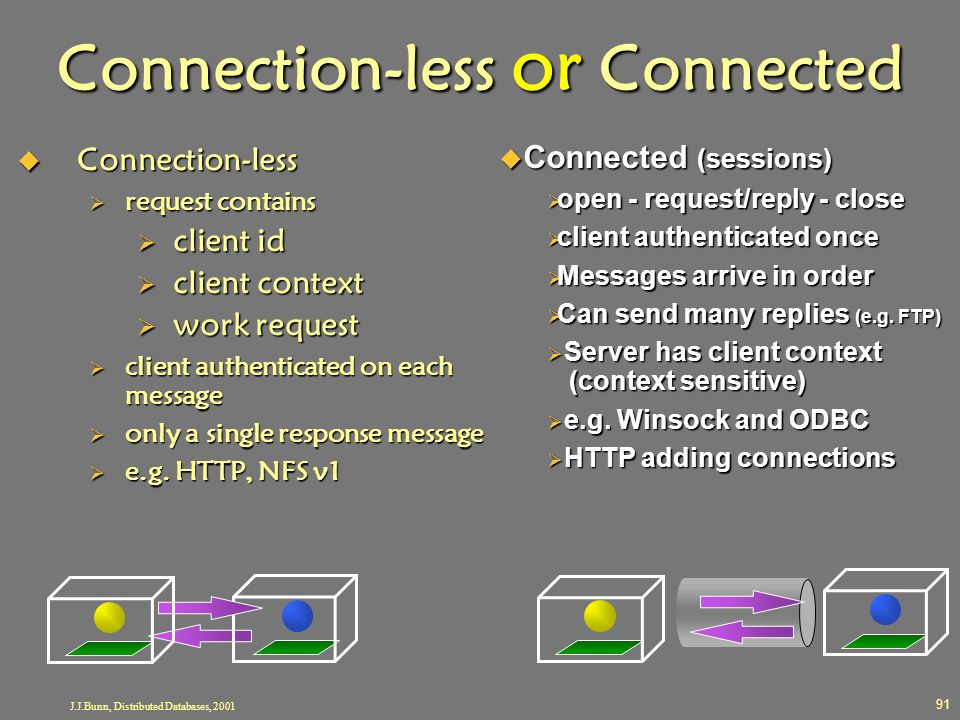 Connection-less or Connected