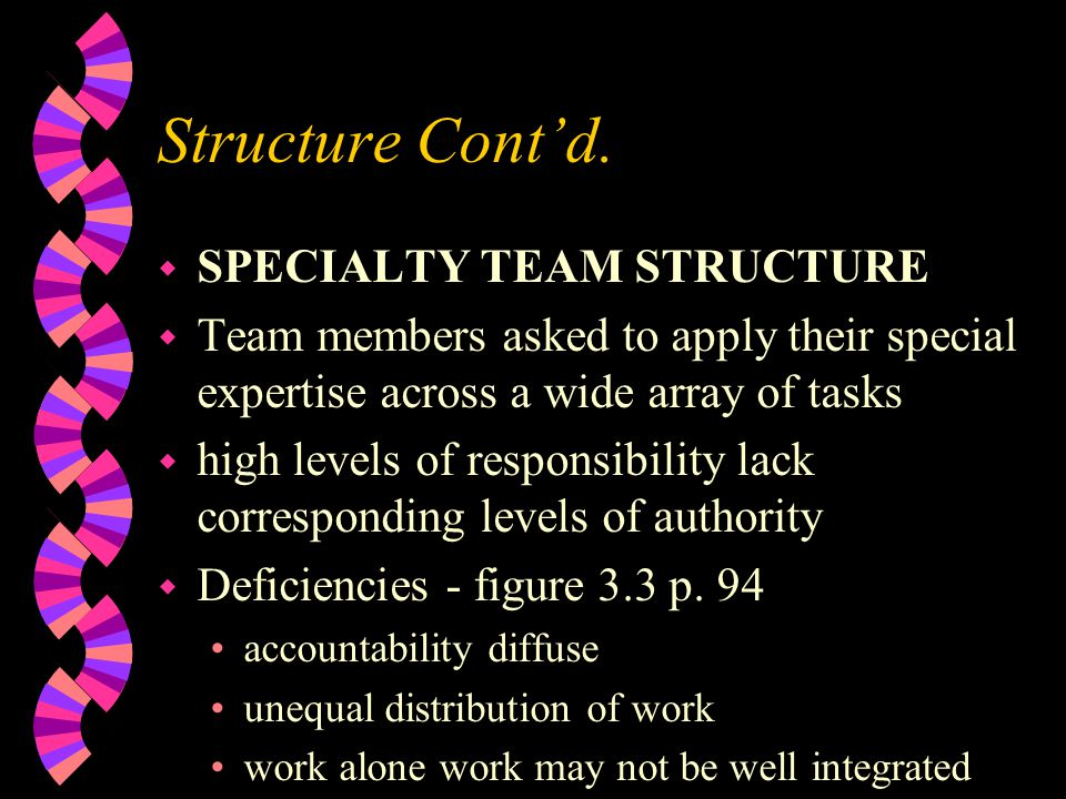 Structure Cont'd. SPECIALTY TEAM STRUCTURE