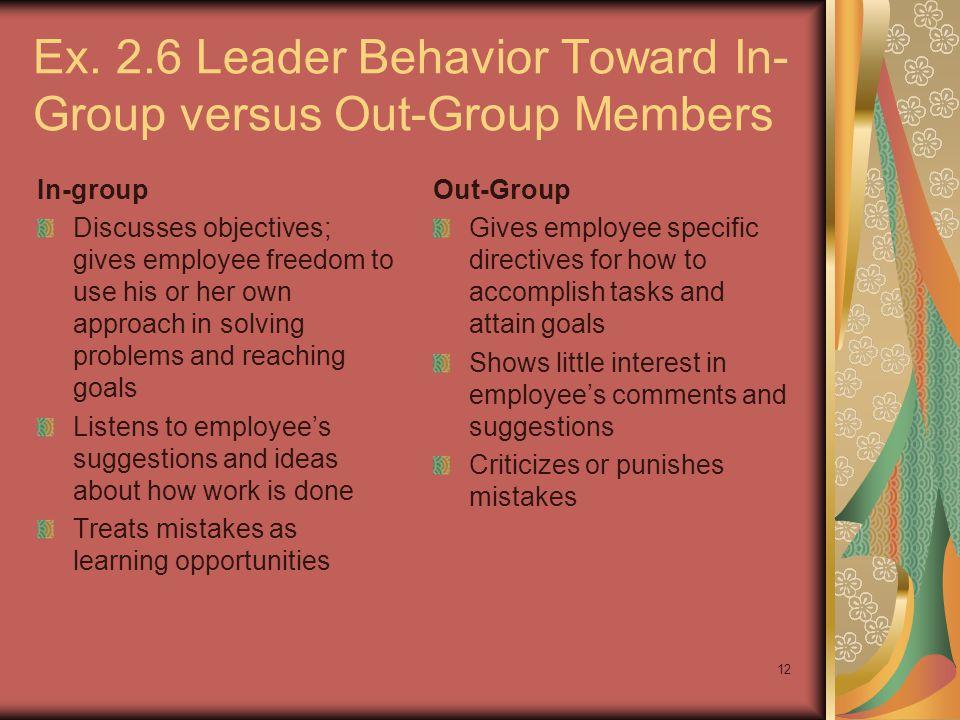 Ex. 2.6 Leader Behavior Toward In-Group versus Out-Group Members