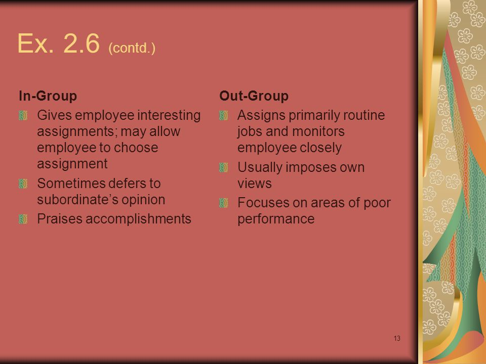 Ex. 2.6 (contd.) In-Group. Gives employee interesting assignments; may allow employee to choose assignment.