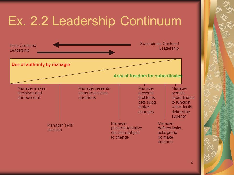 Ex. 2.2 Leadership Continuum