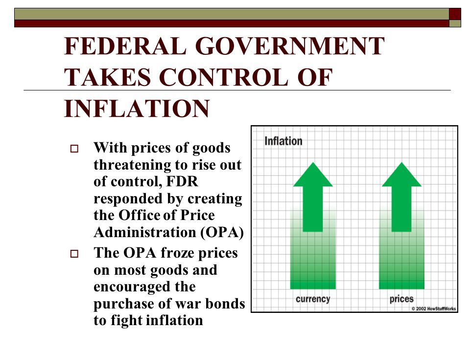 Government strategies to control inflation