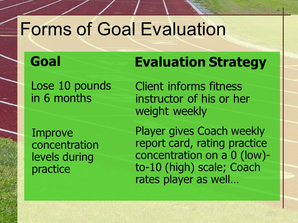 Forms of Goal Evaluation