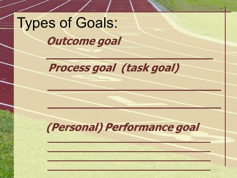 Types of Goals: Outcome goal _________________________