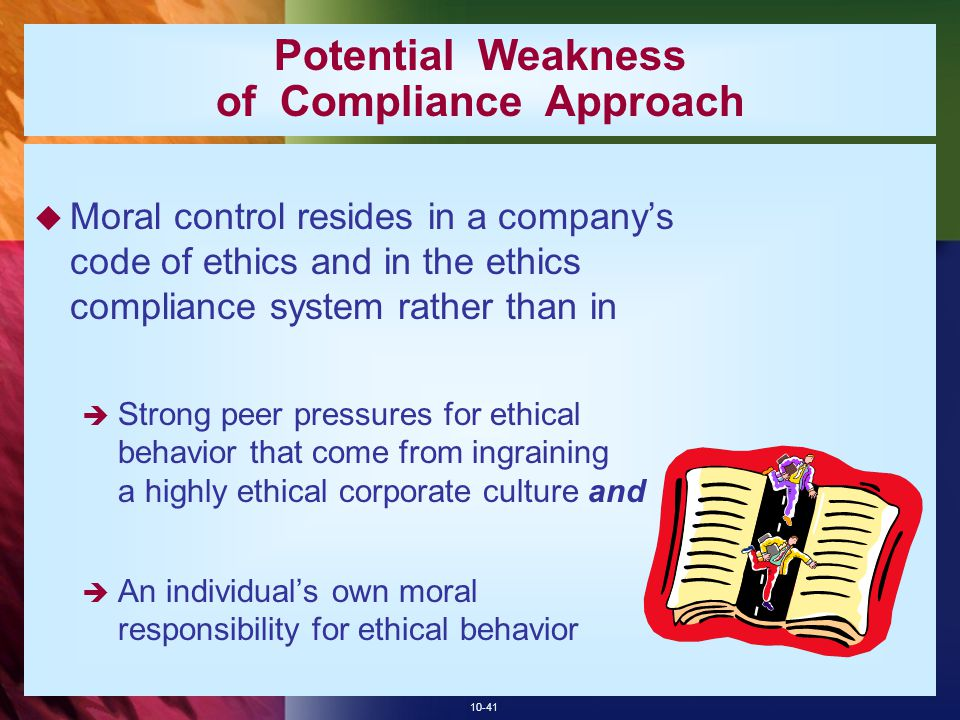Potential Weakness of Compliance Approach