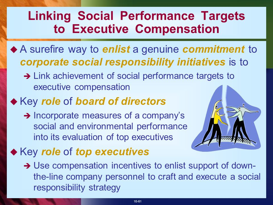 Linking Social Performance Targets to Executive Compensation