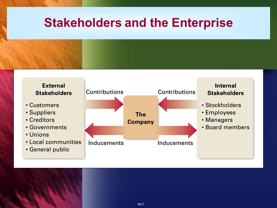Stakeholders and the Enterprise