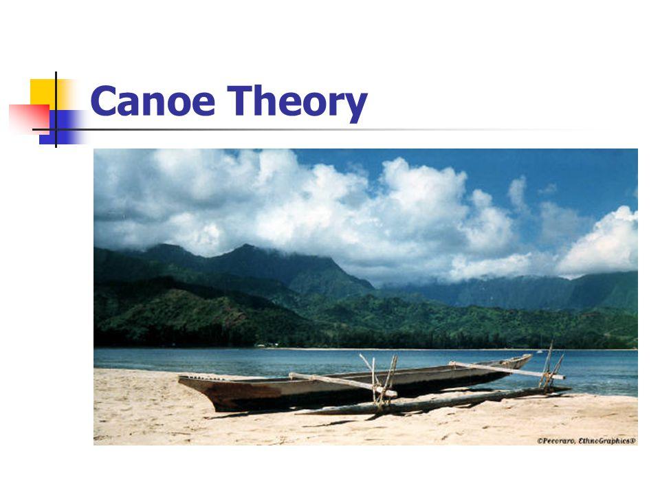 Canoe Theory