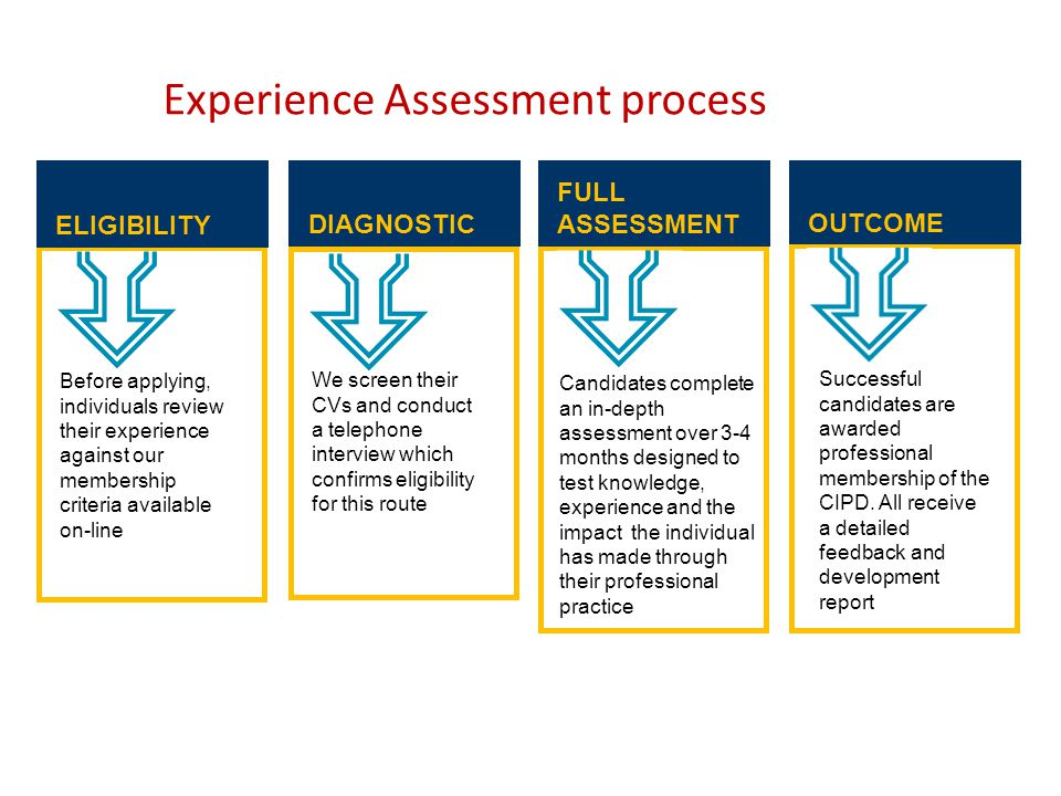 Experience Assessment process