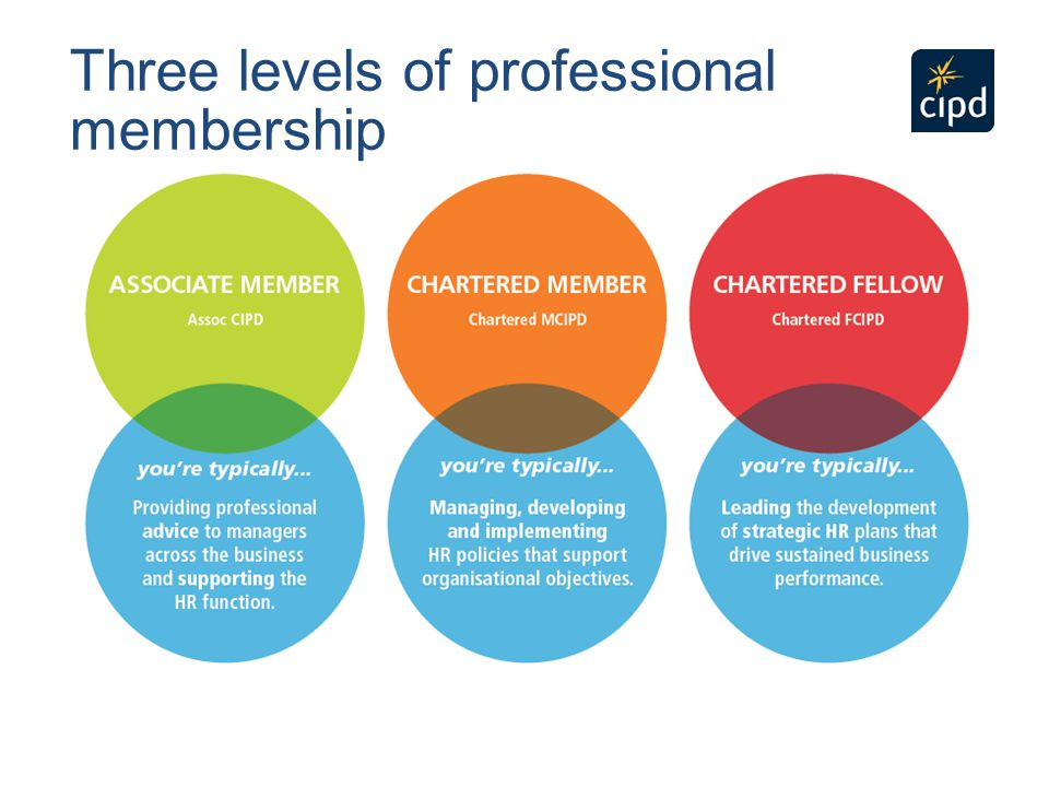 Three levels of professional membership