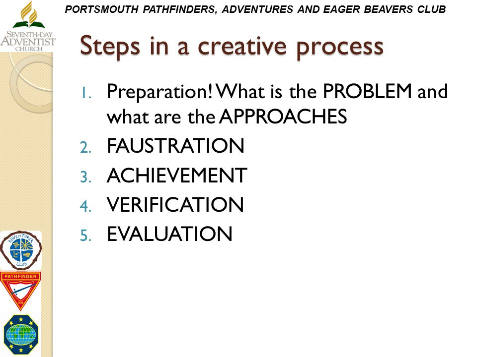 Steps in a creative process