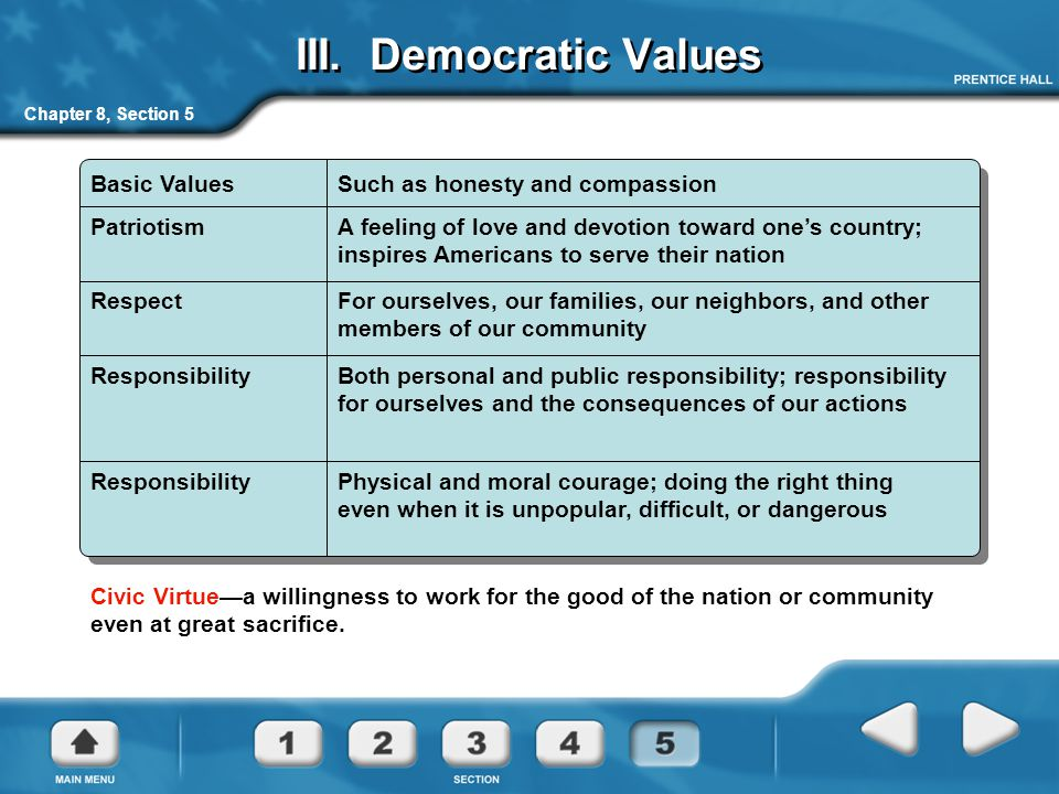 III. Democratic Values Basic Values Such as honesty and compassion