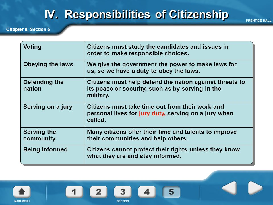 IV. Responsibilities of Citizenship