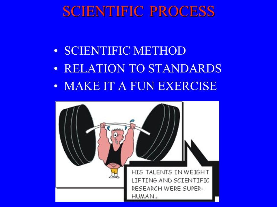 SCIENTIFIC PROCESS SCIENTIFIC METHOD RELATION TO STANDARDS