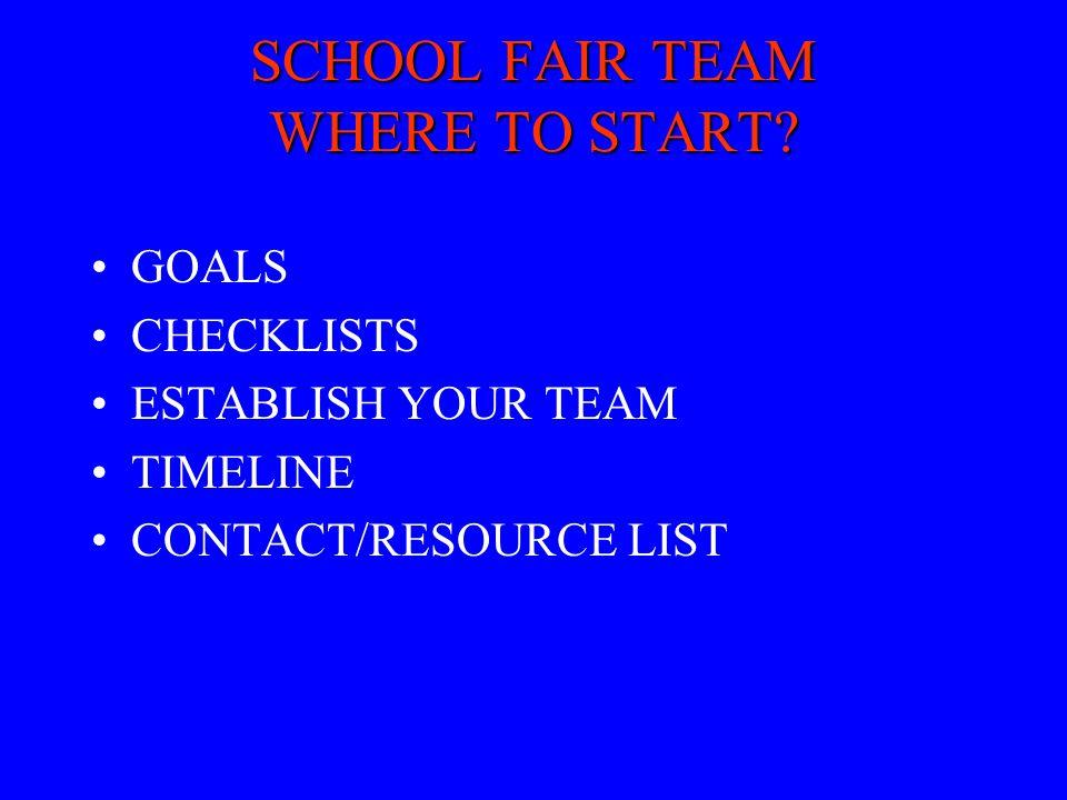 SCHOOL FAIR TEAM WHERE TO START