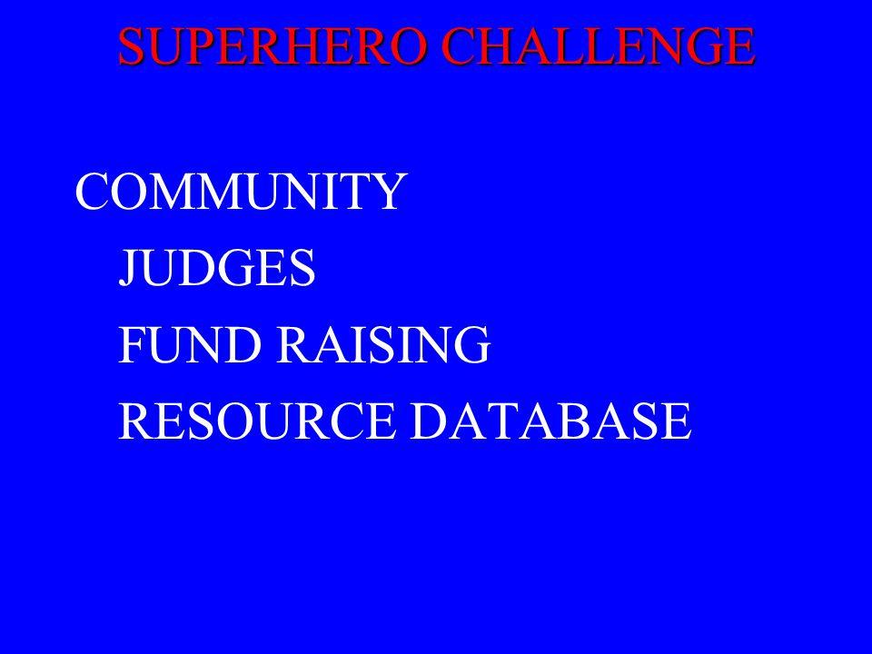 SUPERHERO CHALLENGE COMMUNITY JUDGES FUND RAISING RESOURCE DATABASE