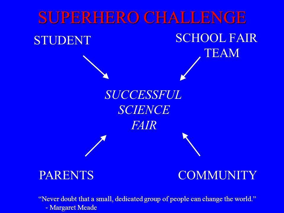 SUPERHERO CHALLENGE SCHOOL FAIR TEAM STUDENT SUCCESSFUL SCIENCE FAIR