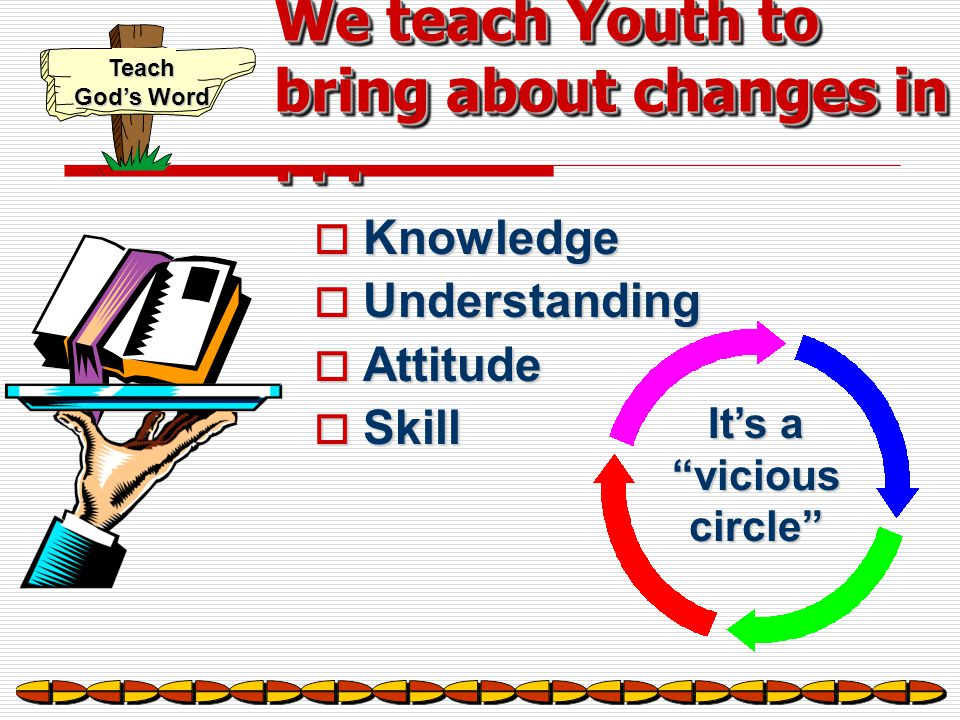 We teach Youth to bring about changes in . . .