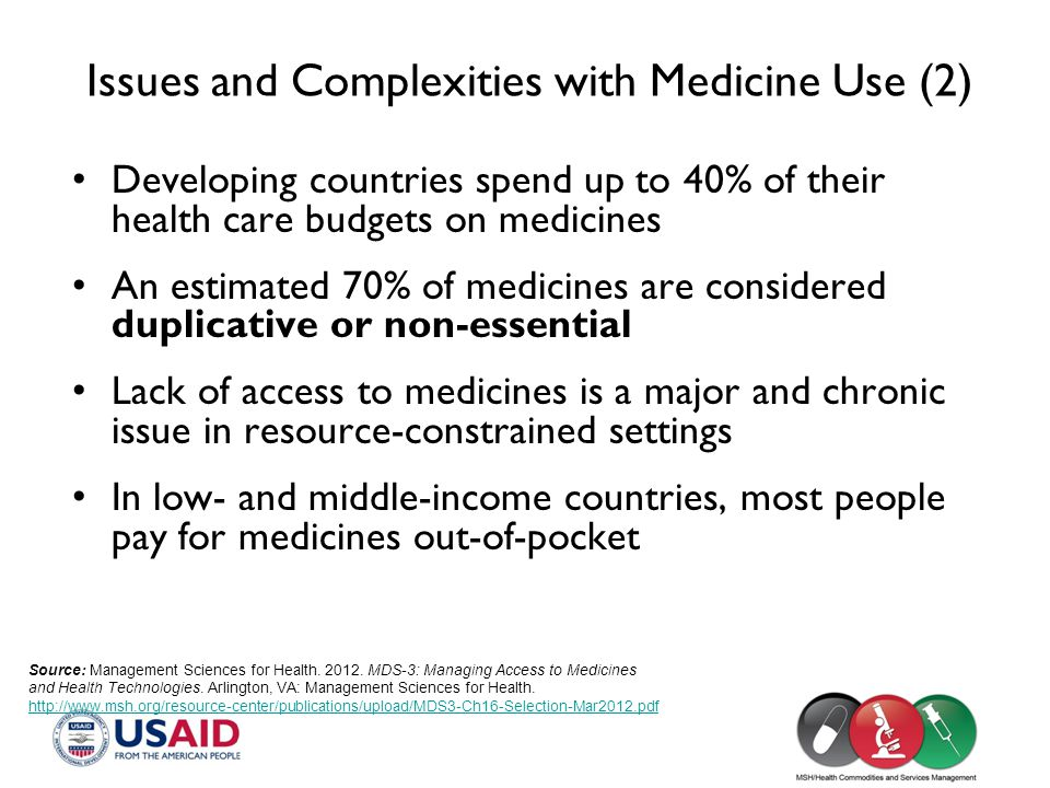 Issues and Complexities with Medicine Use (2)