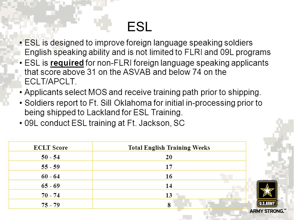 Total English Training Weeks